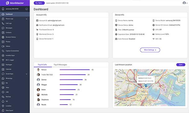 monimaster dashboard review